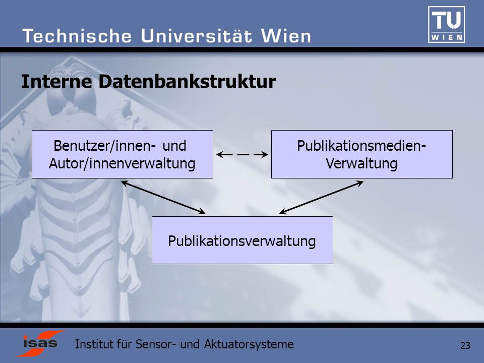 Interne Datenbankstruktur