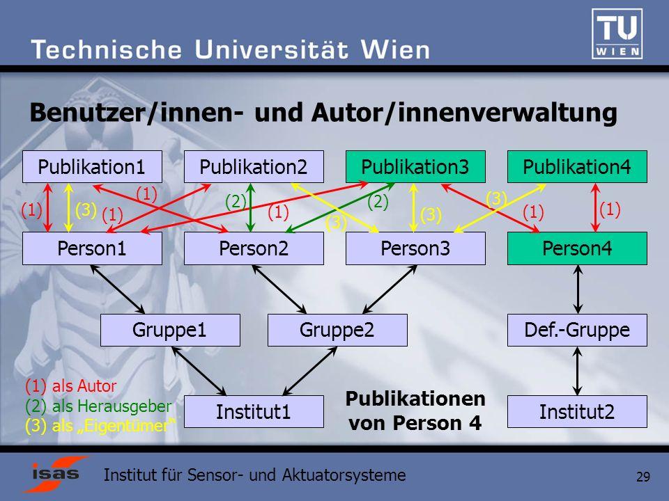 Benutzer/innen- und Autor/innenverwaltung