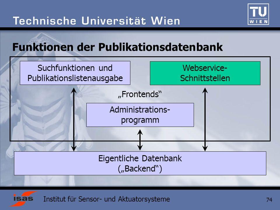 Funktionen der Publikationsdatenbank