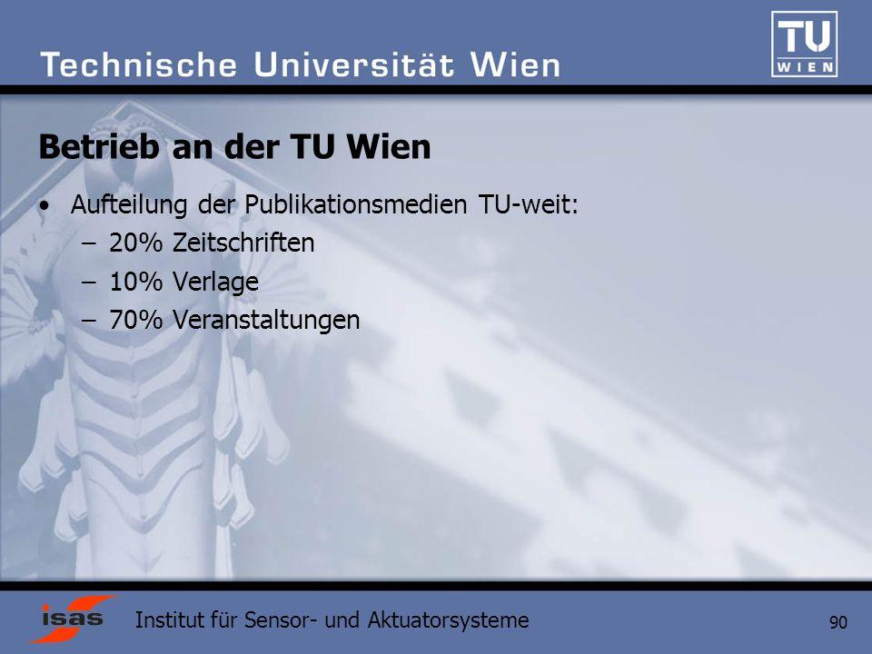 Betrieb an der TU Wien Aufteilung der Publikationsmedien TU-weit: