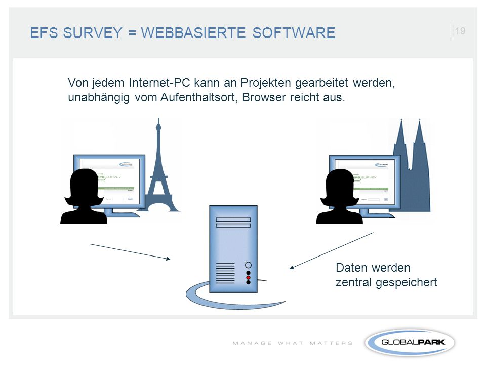 EFS SURVEY = WEBBASIERTE SOFTWARE