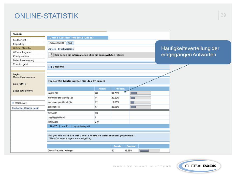 ONLINE-STATISTIK Häufigkeitsverteilung der eingegangen Antworten