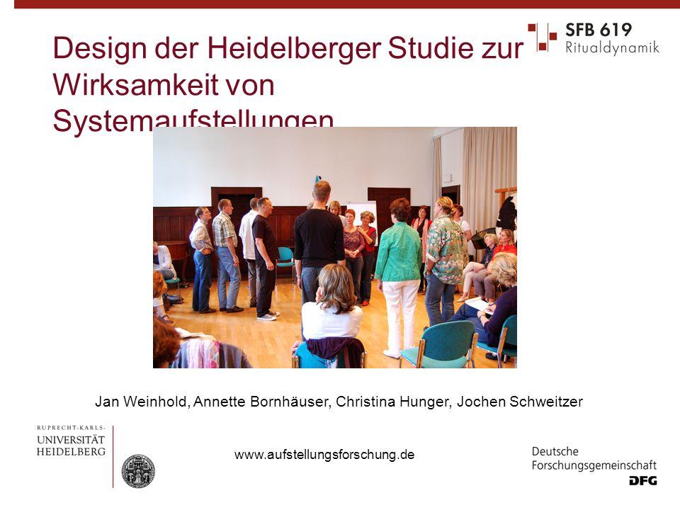 Design der Heidelberger Studie zur Wirksamkeit von Systemaufstellungen