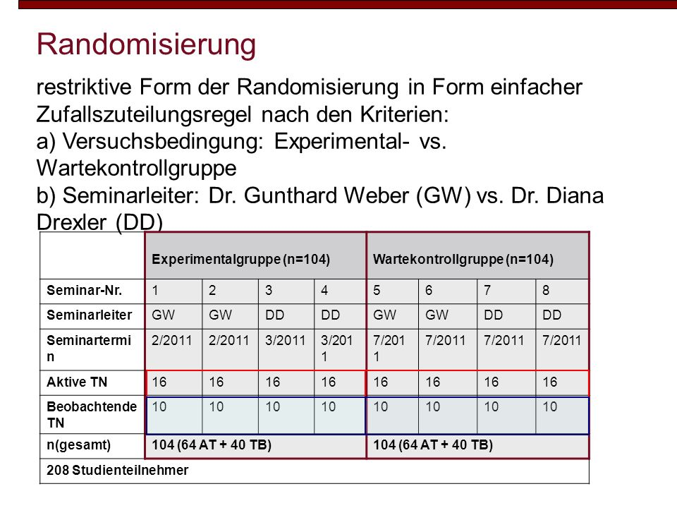 Randomisierungrestriktive Form der Randomisierung in Form einfacher Zufallszuteilungsregel nach den Kriterien: