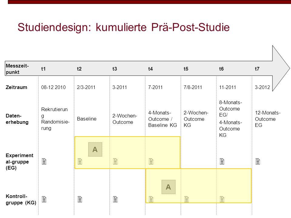 Studiendesign: kumulierte Prä-Post-Studie