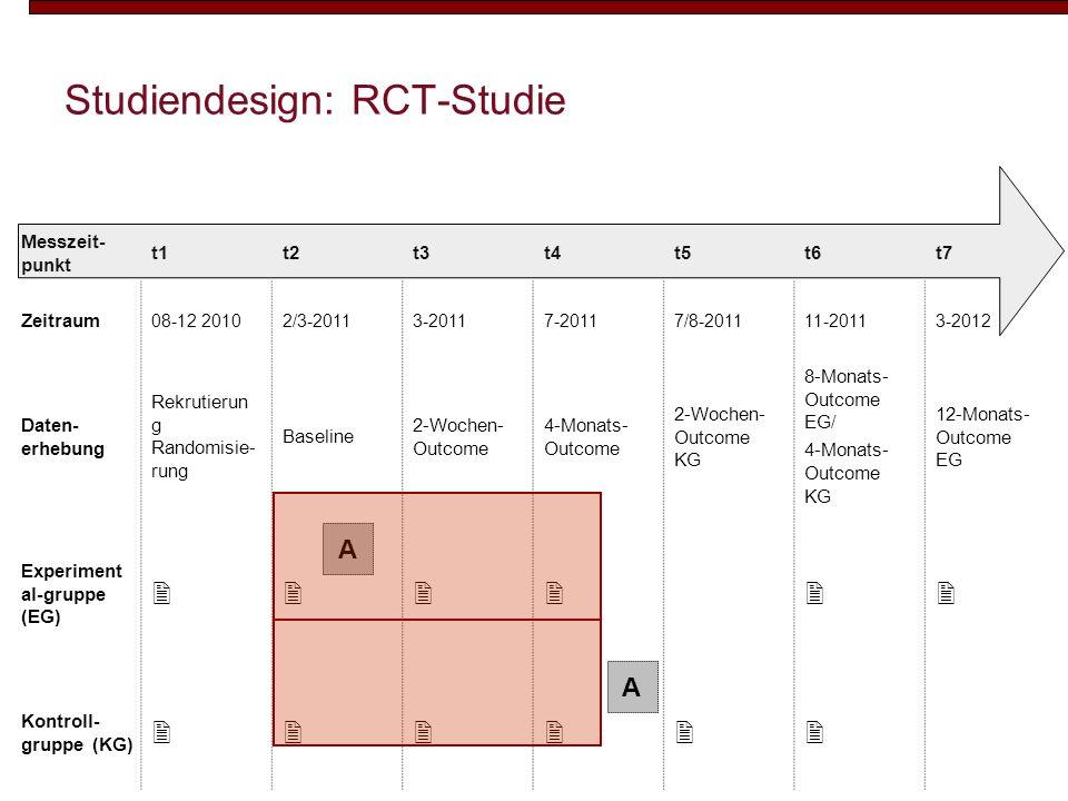 Studiendesign: RCT-Studie