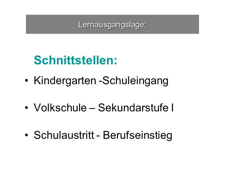 Schnittstellen: Kindergarten -Schuleingang
