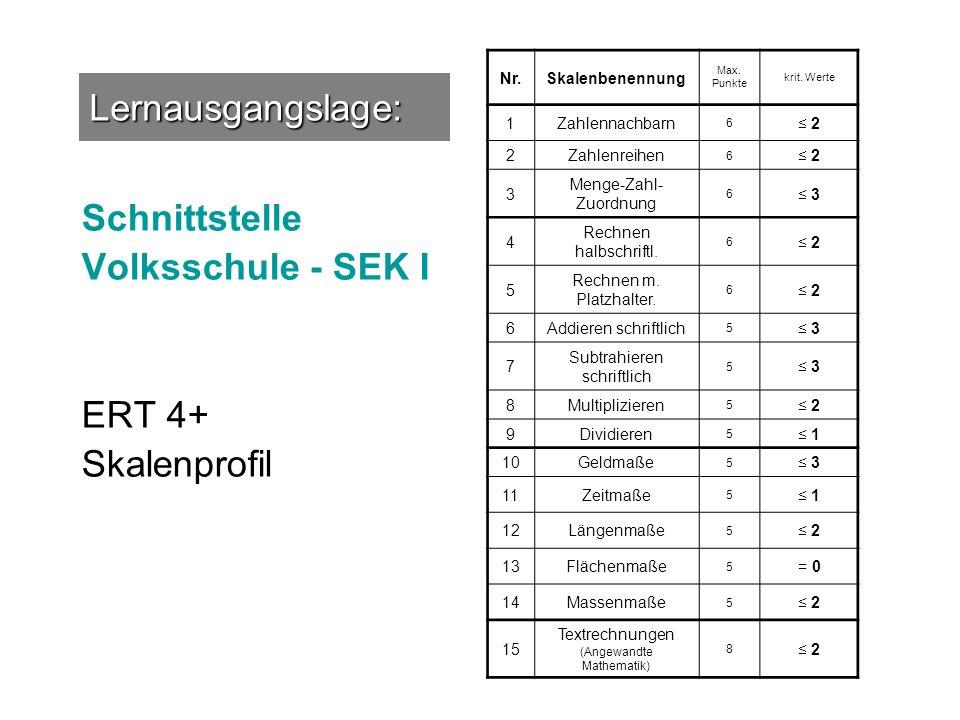 Schnittstelle Volksschule - SEK I ERT 4+ Skalenprofil