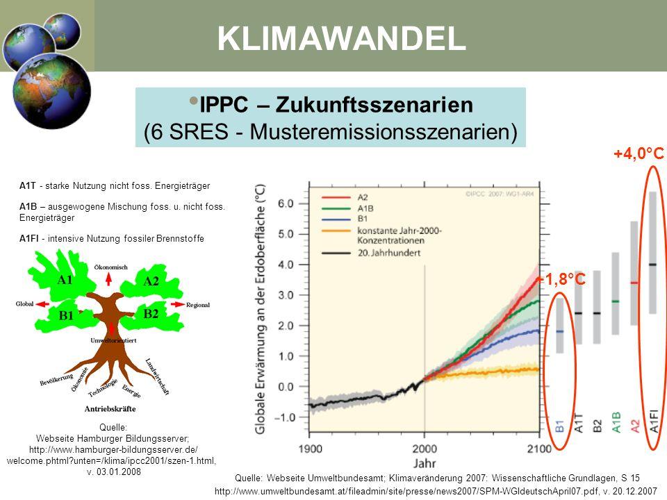 IPPC – Zukunftsszenarien