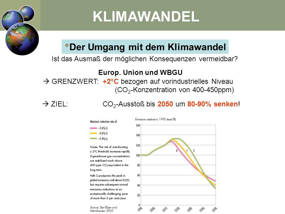 Der Umgang mit dem Klimawandel