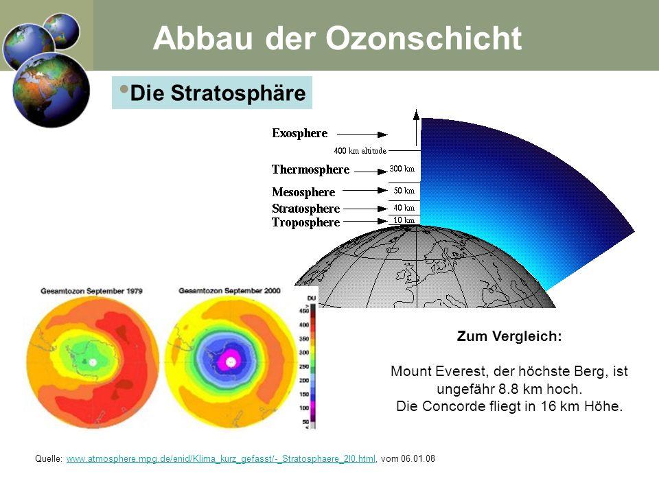 Abbau der Ozonschicht Die Stratosphäre Zum Vergleich: