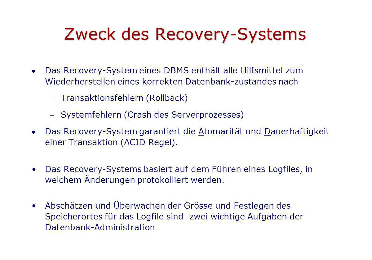 Zweck des Recovery-Systems