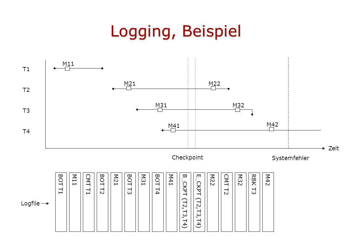 Logging, Beispiel M11 T1 M21 M22 T2 M31 M32 T3 M41 M42 T4 Zeit