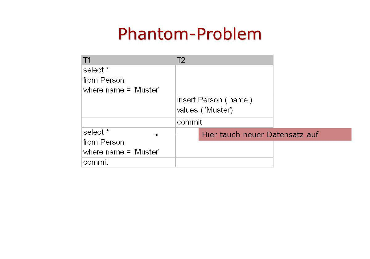 Phantom-Problem Hier tauch neuer Datensatz auf Phantom-Problem