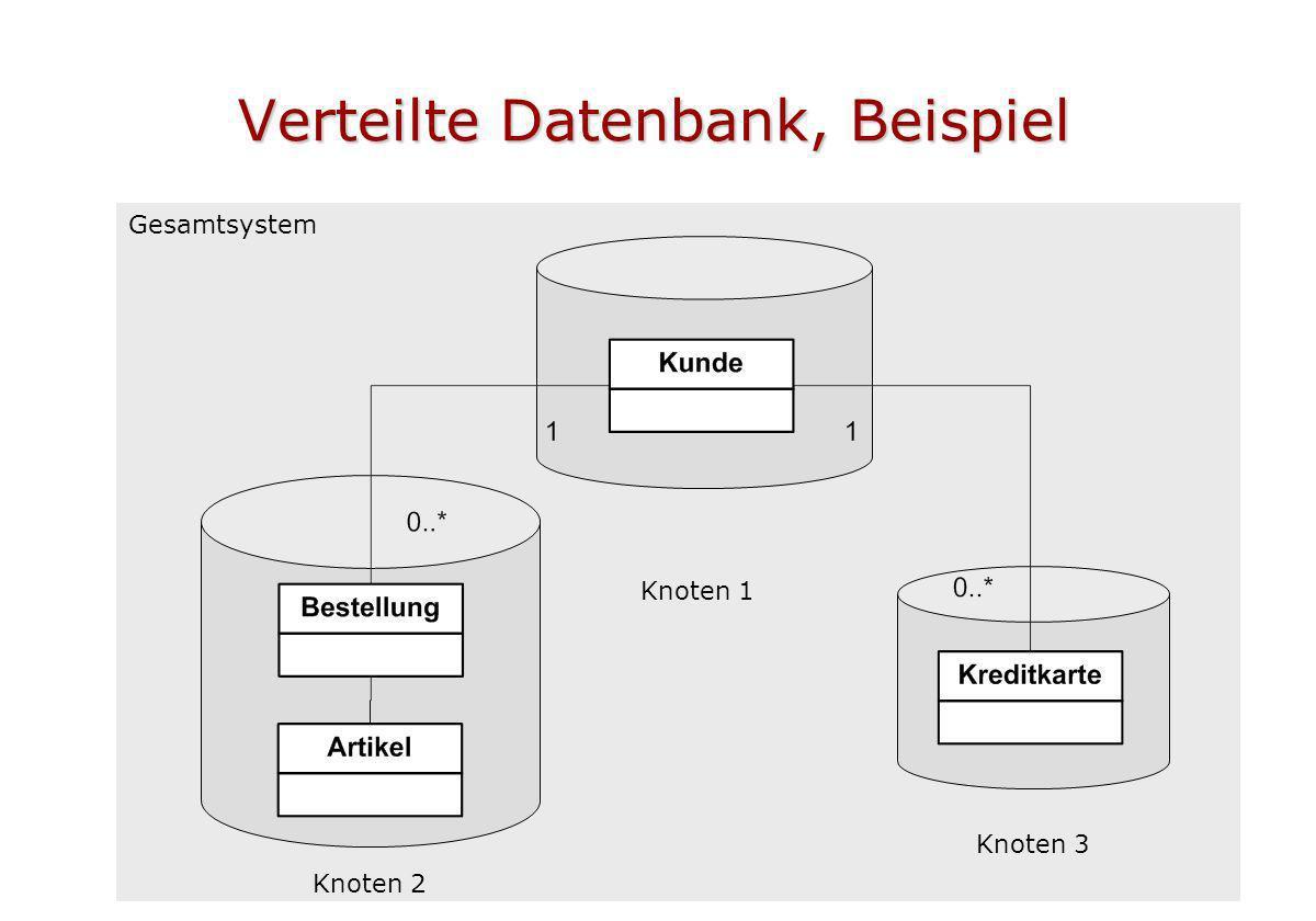 Verteilte Datenbank, Beispiel