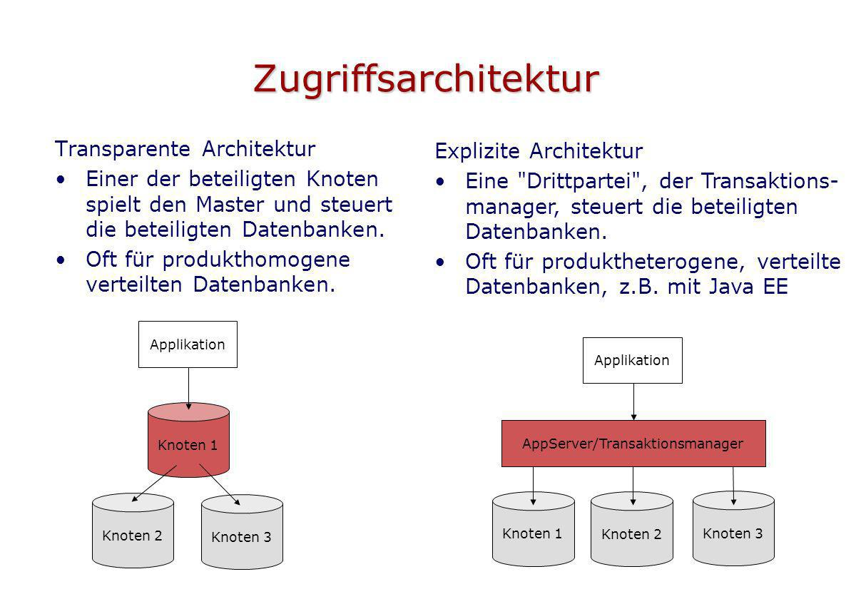 AppServer/Transaktionsmanager