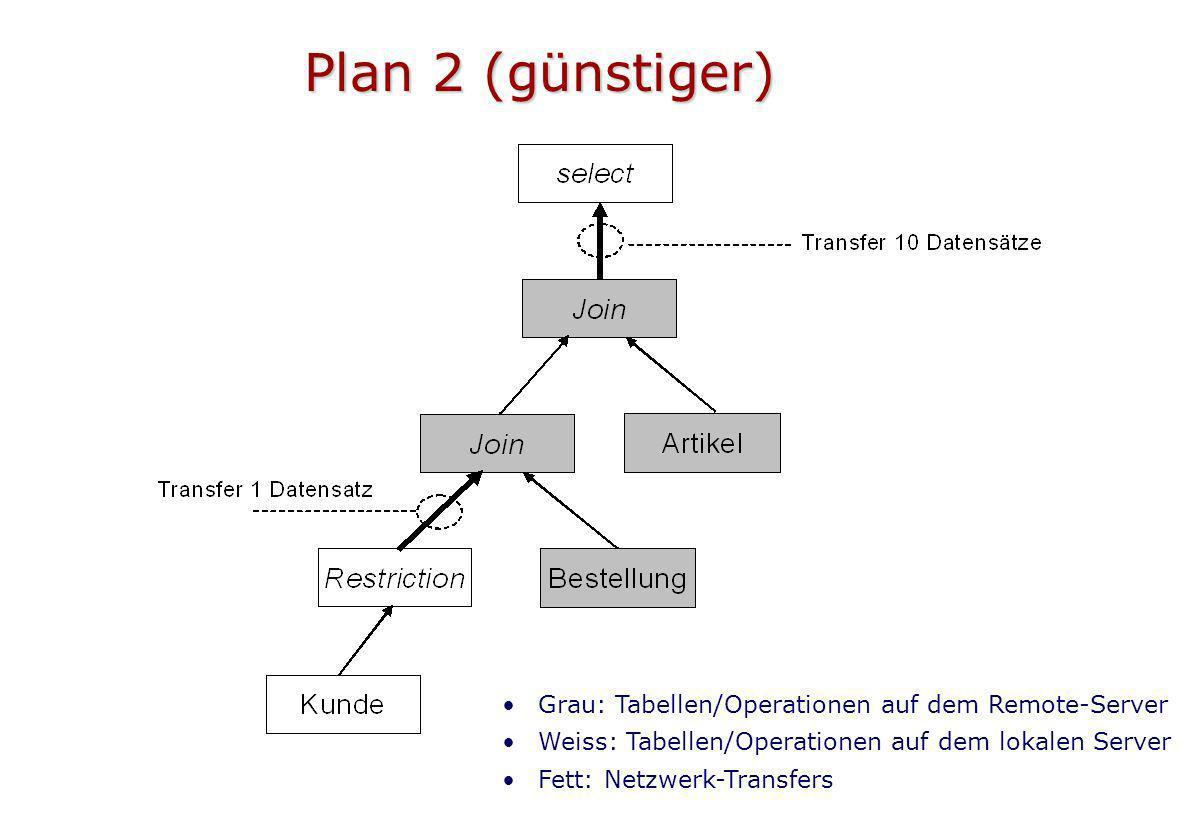 Plan 2 (günstiger) Grau: Tabellen/Operationen auf dem Remote-Server