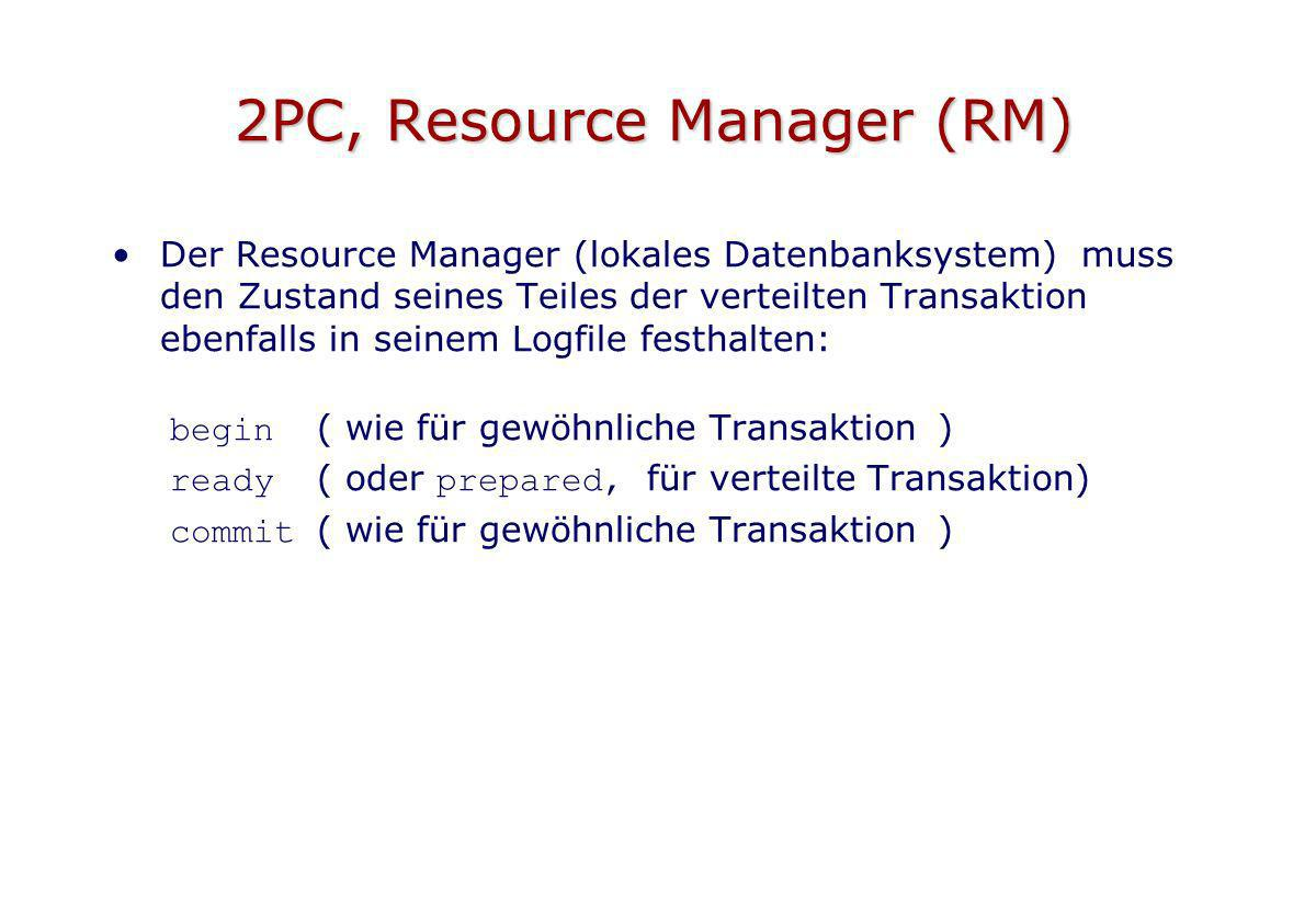 2PC, Resource Manager (RM)