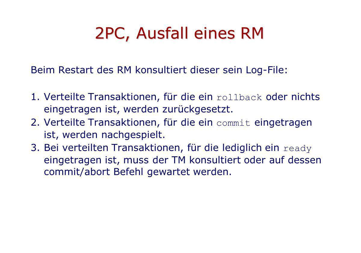 2PC, Ausfall eines RM Beim Restart des RM konsultiert dieser sein Log-File: