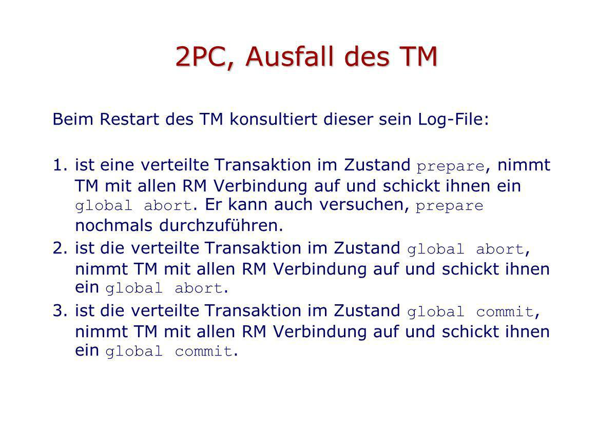 2PC, Ausfall des TM Beim Restart des TM konsultiert dieser sein Log-File: