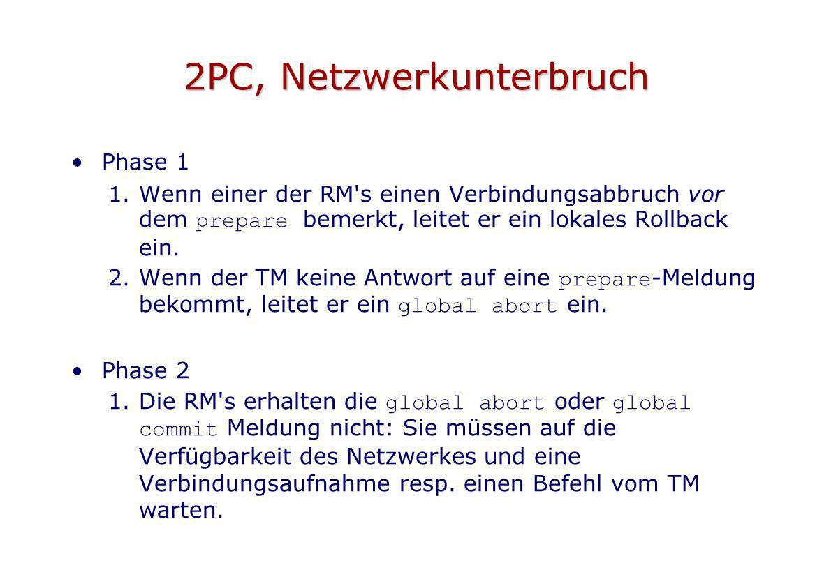 2PC, Netzwerkunterbruch