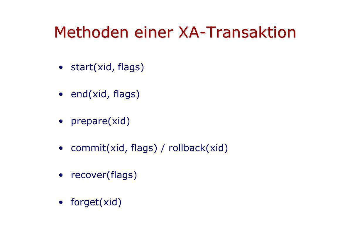 Methoden einer XA-Transaktion