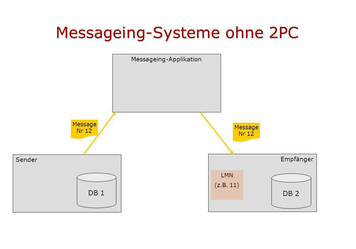 Messageing-Systeme ohne 2PC