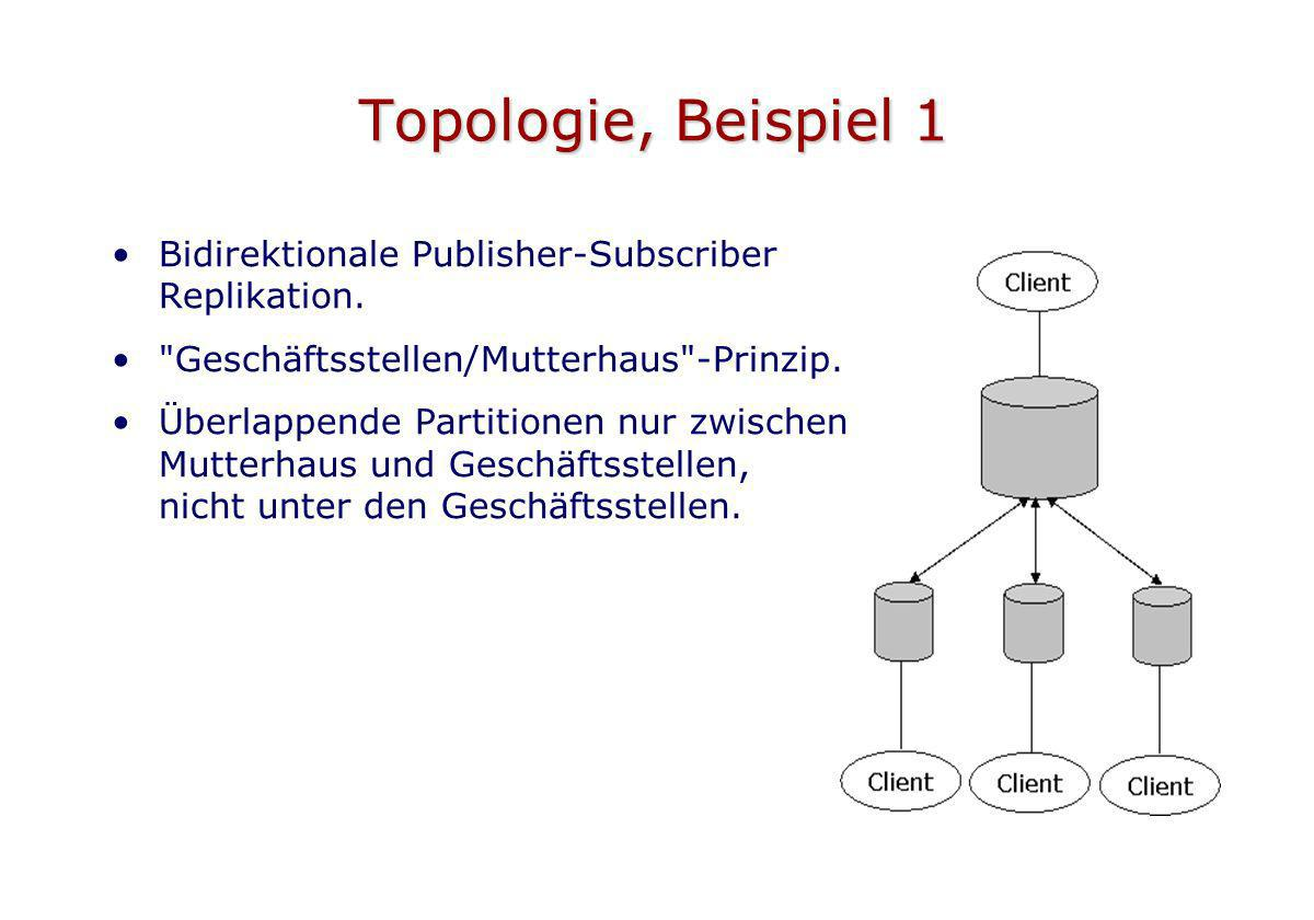 Topologie, Beispiel 1 Bidirektionale Publisher-Subscriber Replikation.