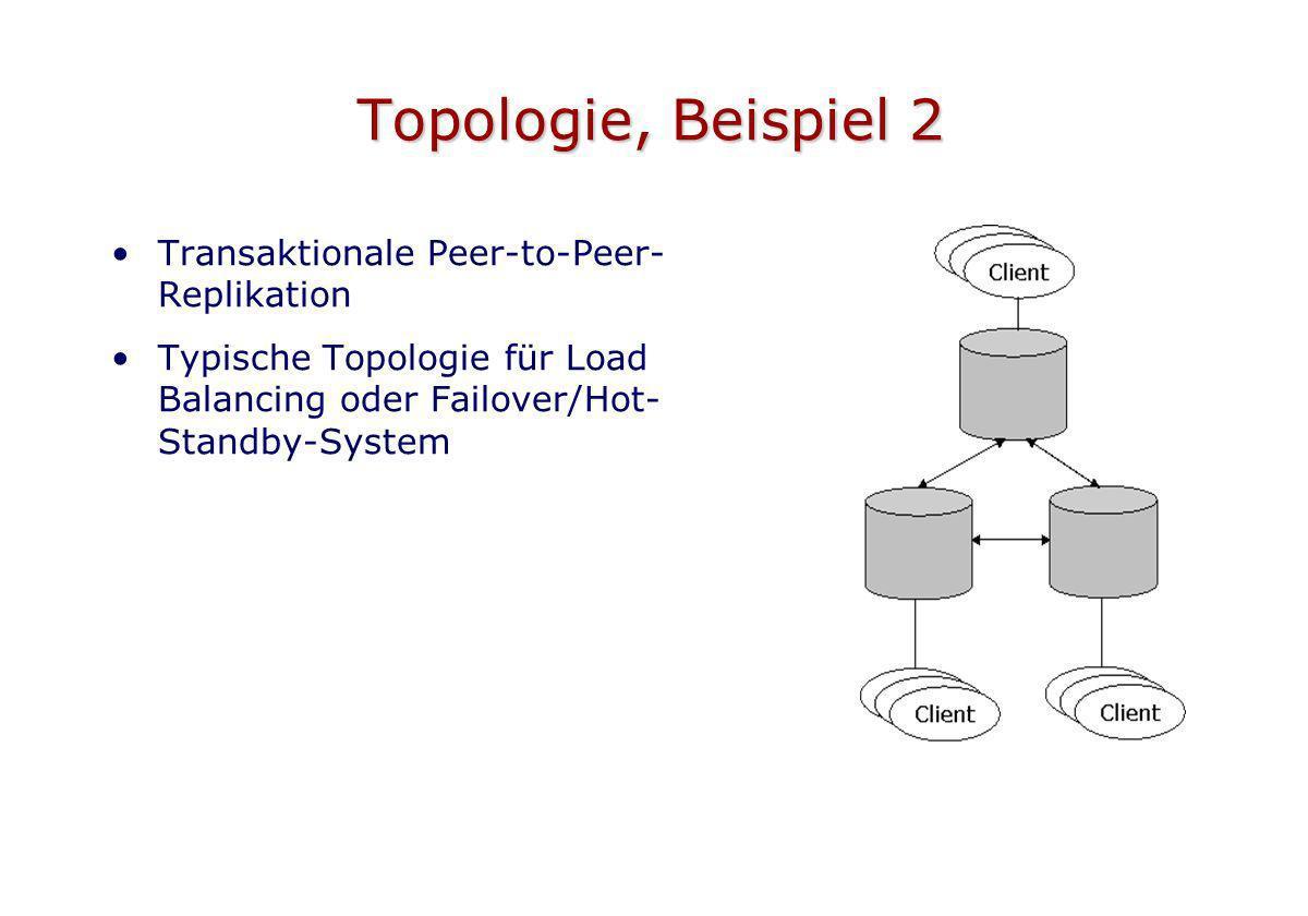 Topologie, Beispiel 2 Transaktionale Peer-to-Peer-Replikation