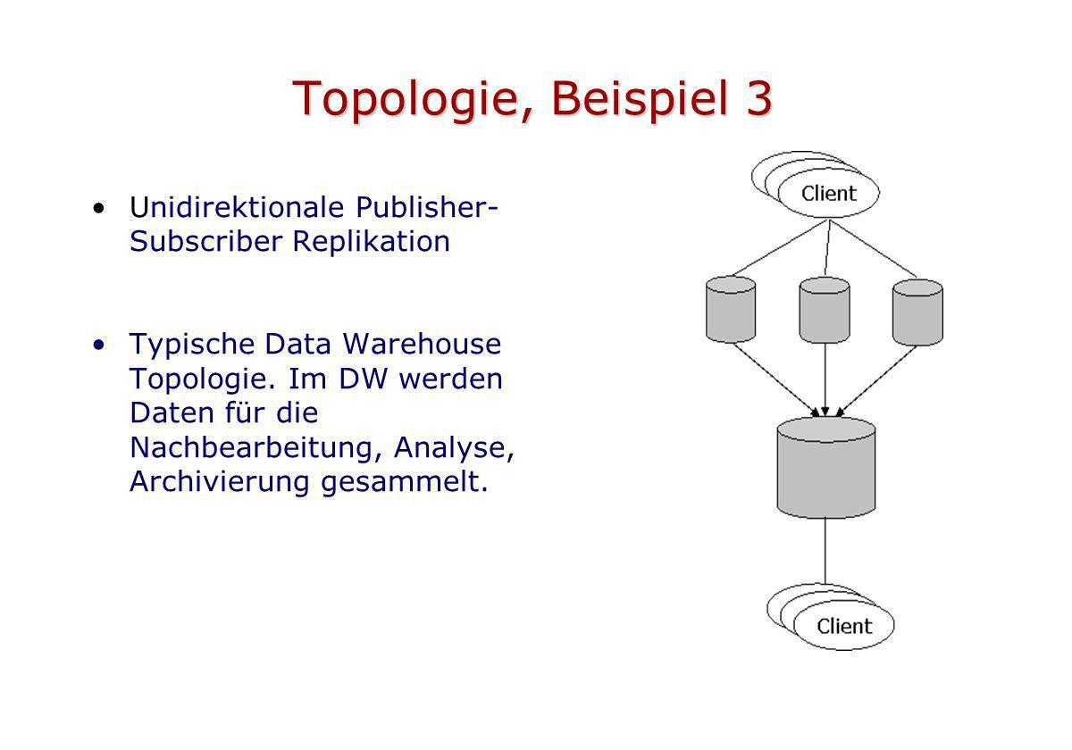 Topologie, Beispiel 3 Unidirektionale Publisher-Subscriber Replikation
