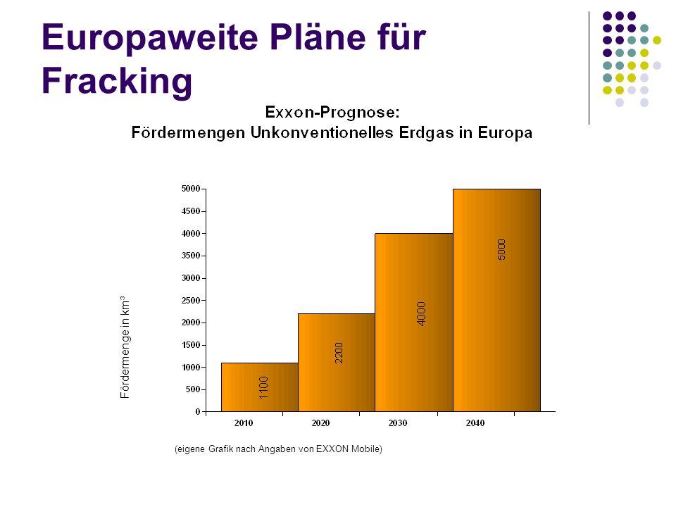 Europaweite Pläne für Fracking