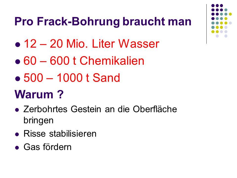 Pro Frack-Bohrung braucht man