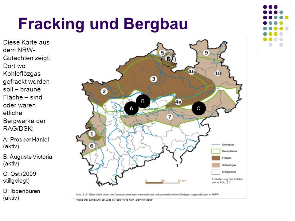 Fracking und Bergbau