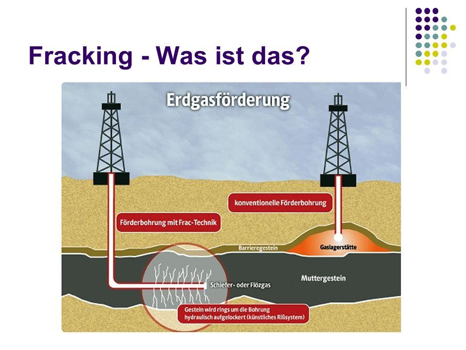 Fracking - Was ist das