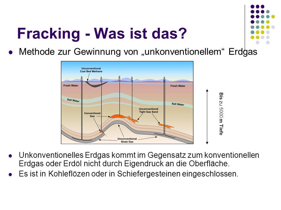 """Fracking - Was ist das Methode zur Gewinnung von """"unkonventionellem Erdgas."""