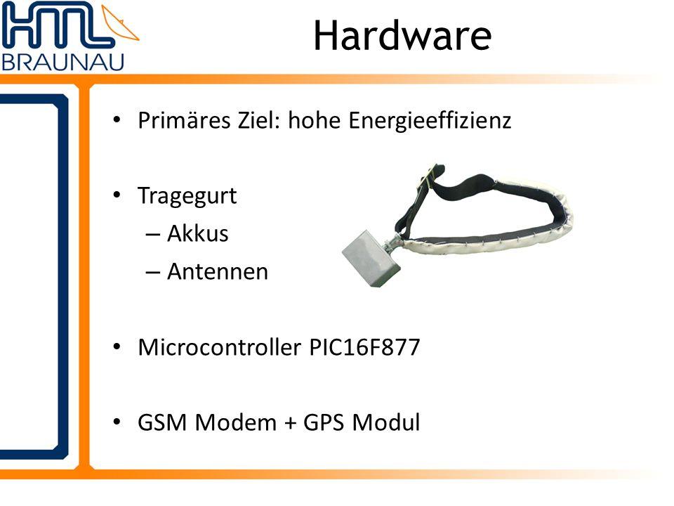 Hardware Primäres Ziel: hohe Energieeffizienz Tragegurt Akkus Antennen