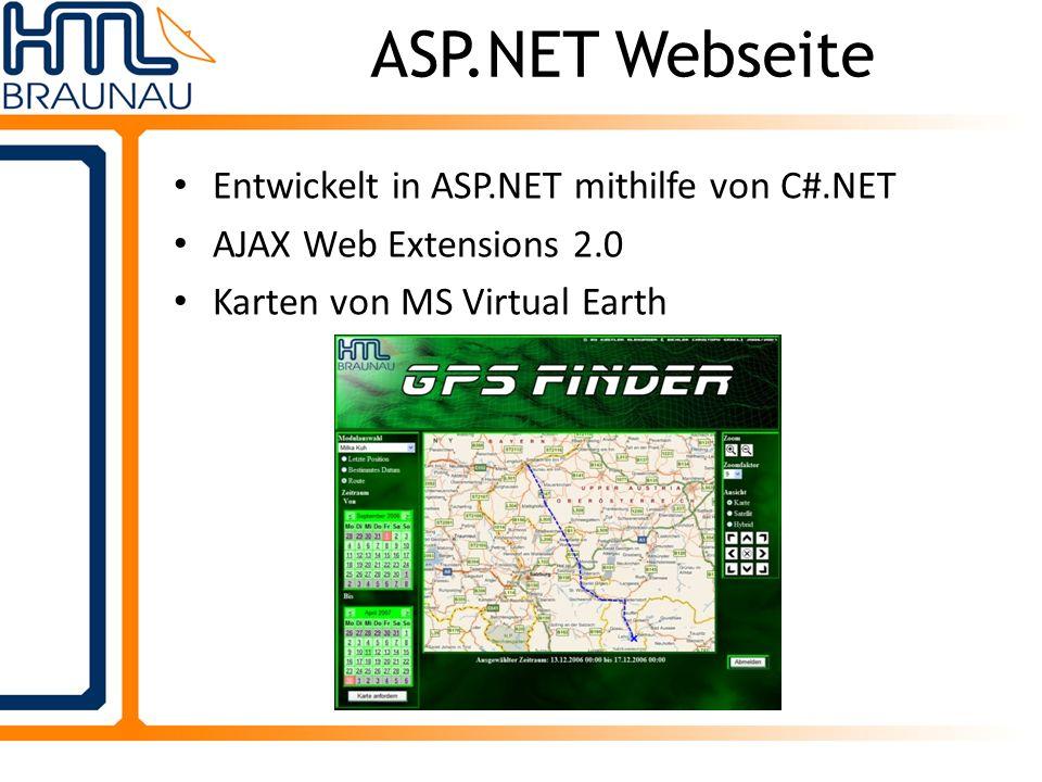ASP.NET Webseite Entwickelt in ASP.NET mithilfe von C#.NET