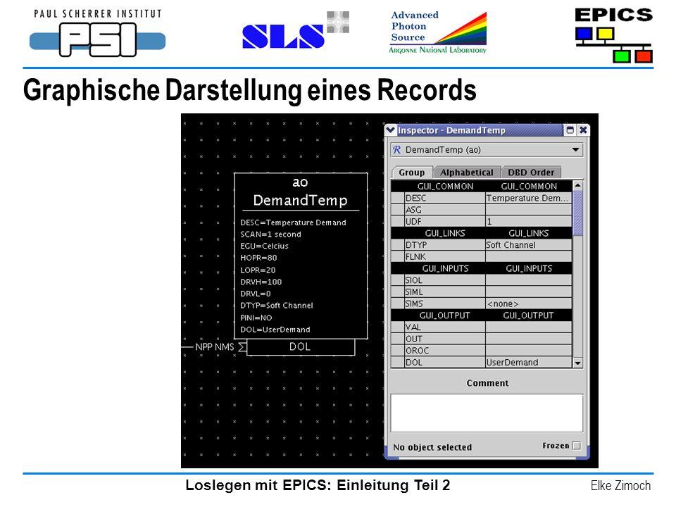 Graphische Darstellung eines Records