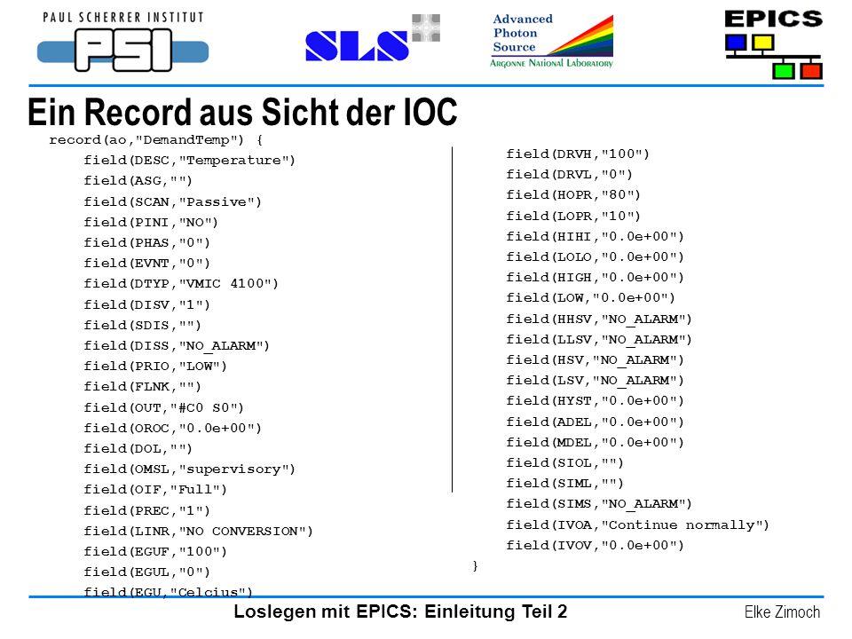 Ein Record aus Sicht der IOC