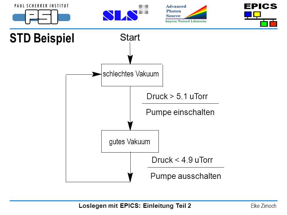 STD Beispiel Start schlechtes Vakuum Druck > 5.1 uTorr