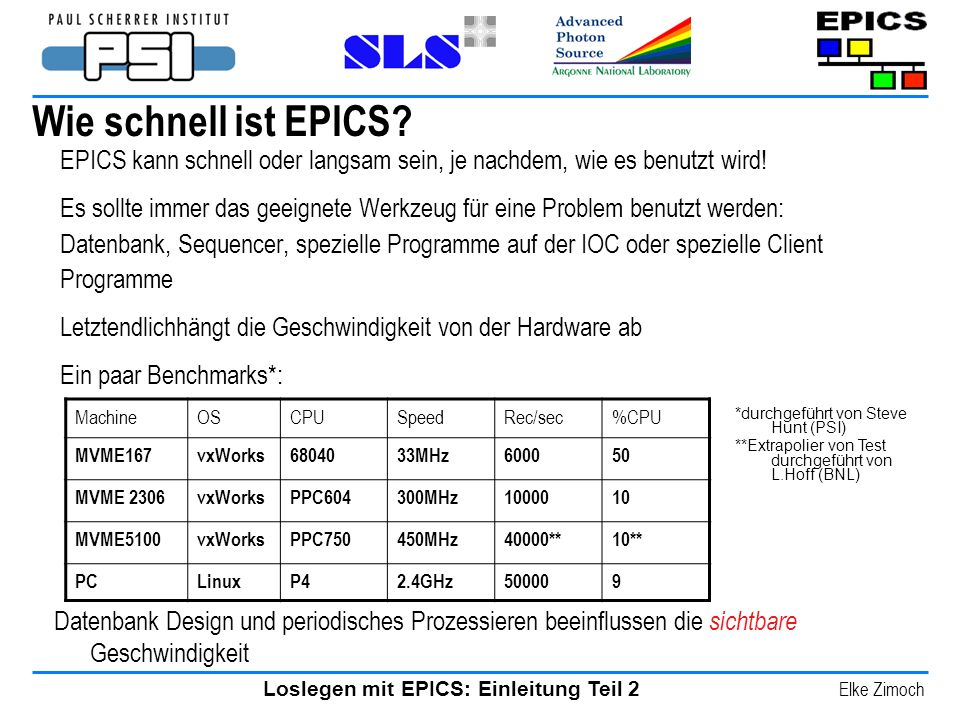 Wie schnell ist EPICS EPICS kann schnell oder langsam sein, je nachdem, wie es benutzt wird!
