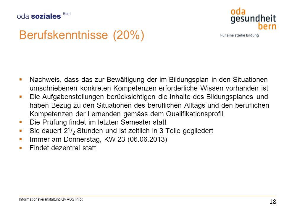 Berufskenntnisse (20%)