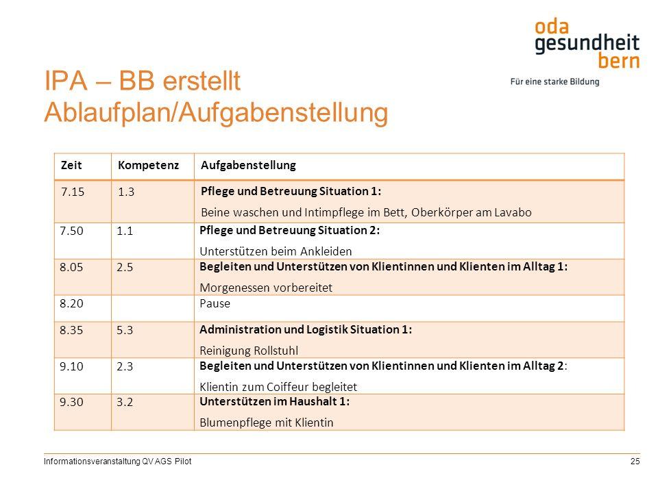 IPA – BB erstellt Ablaufplan/Aufgabenstellung