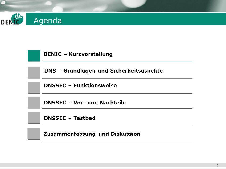 Agenda DENIC – Kurzvorstellung DNS – Grundlagen und Sicherheitsaspekte