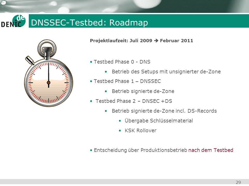 DNSSEC-Testbed: Roadmap