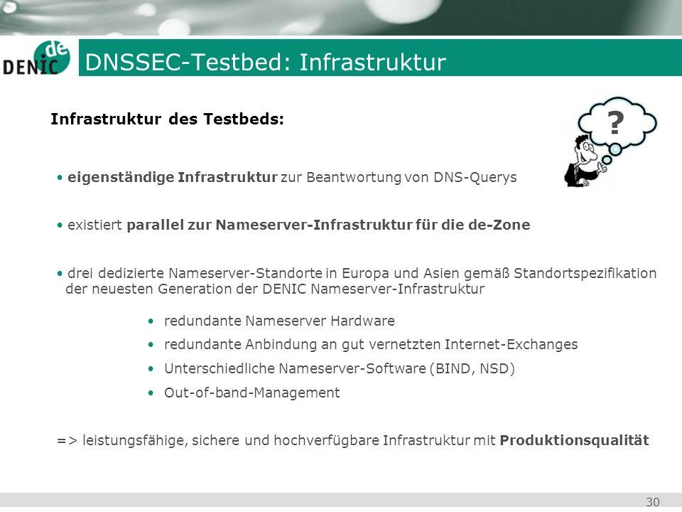 DNSSEC-Testbed: Infrastruktur