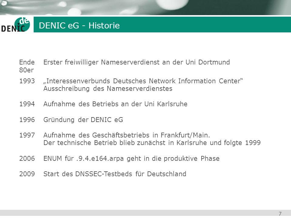 DENIC eG - Historie Ende Erster freiwilliger Nameserverdienst an der Uni Dortmund. 80er.