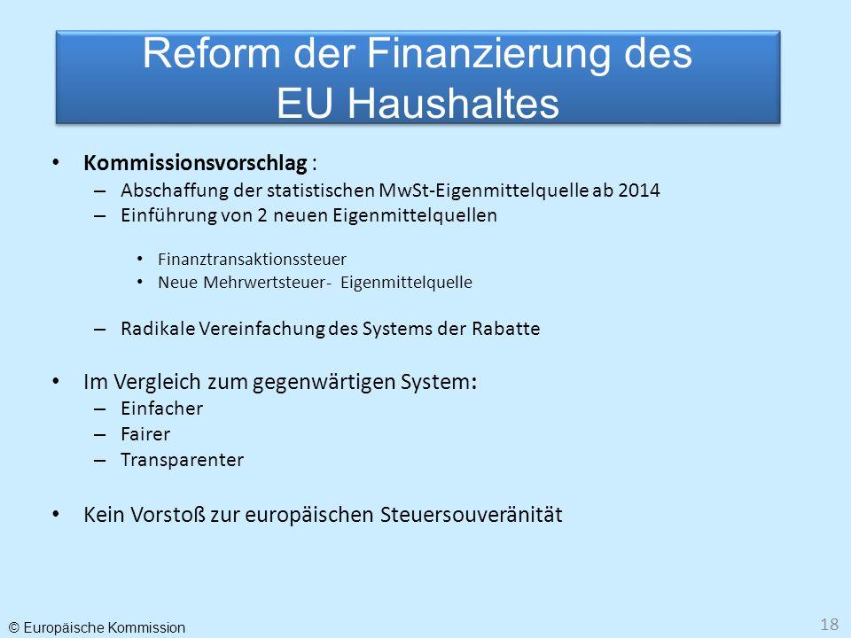 Reform der Finanzierung des EU Haushaltes