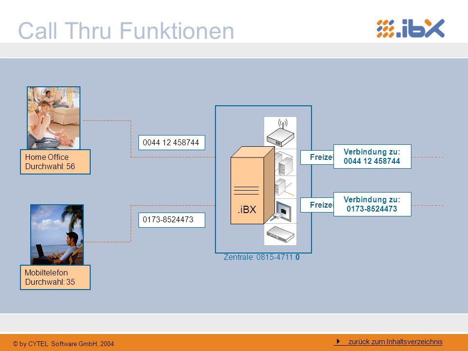 Call Thru Funktionen .iBX 4 zurück zum Inhaltsverzeichnis