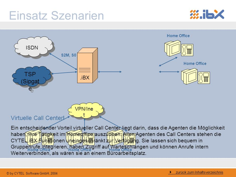 Einsatz Szenarien TSP (Sipgate Virtuelle Call Center! .iBX